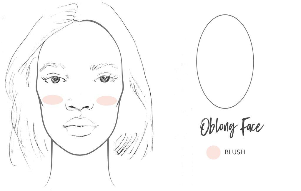 El arte de aplicar blush según la forma de tu cara